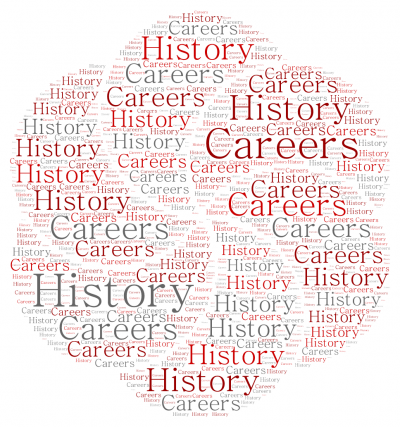History wordle -- image made of words related to history.